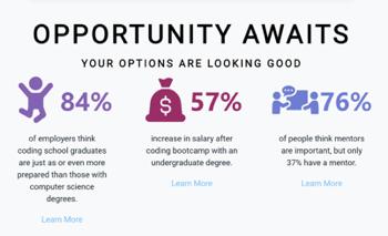 codex academy opportunities